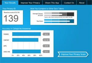 Privacy IQ